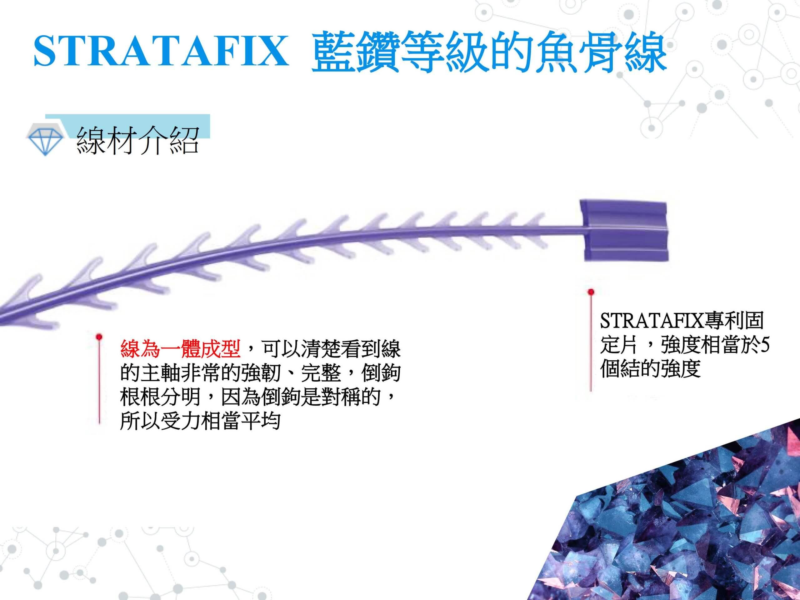 中下臉線雕 藍鑽魚骨線(Stratafix)